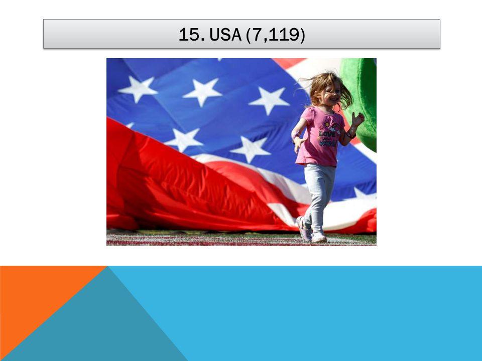 15. USA (7,119)