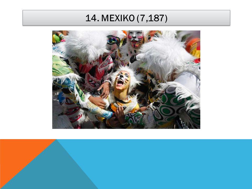 14. MEXIKO (7,187)