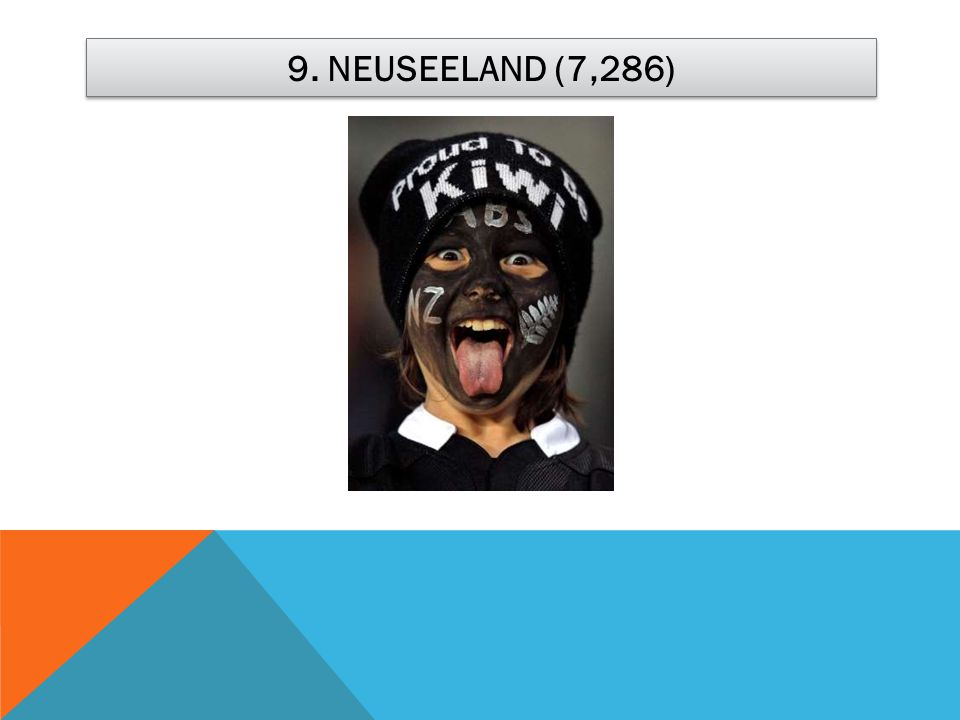 9. NEUSEELAND (7,286)