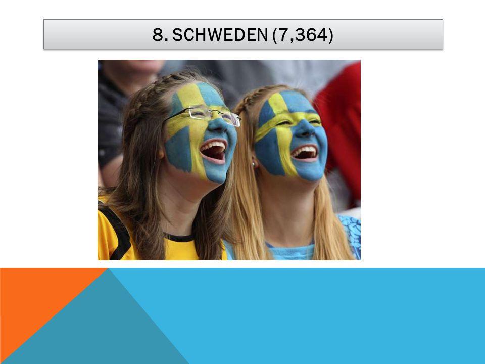8. SCHWEDEN (7,364)