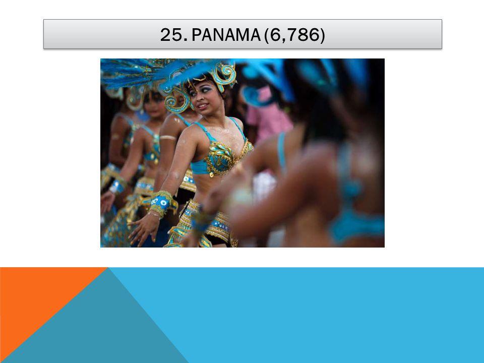 25. PANAMA (6,786)