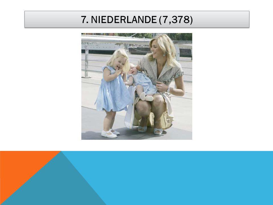 7. NIEDERLANDE (7,378)
