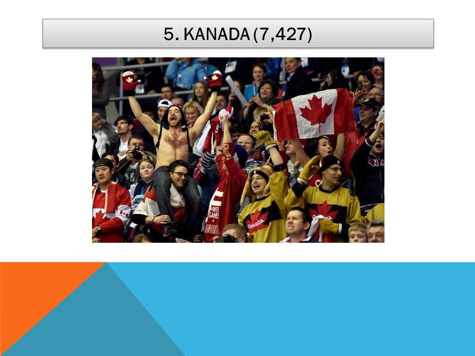 5. KANADA (7,427)