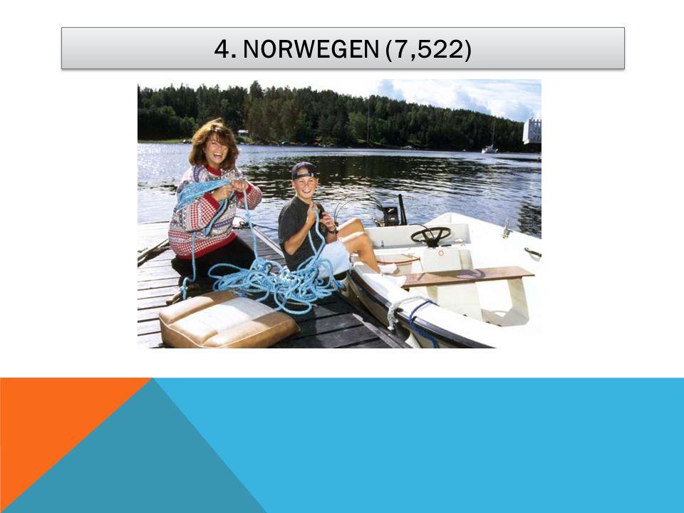 4. NORWEGEN (7,522)