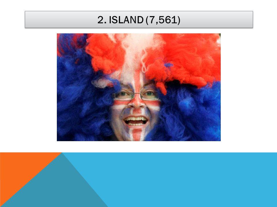 2. ISLAND (7,561)