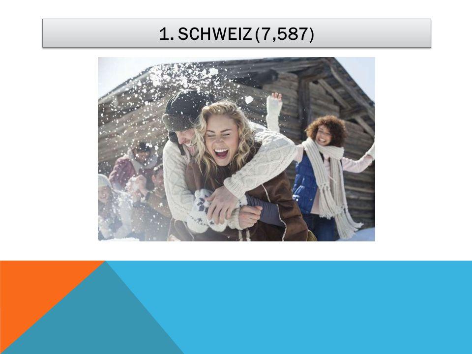 1. SCHWEIZ (7,587)