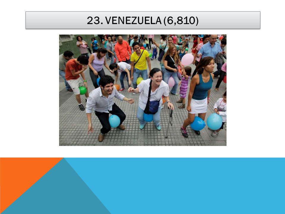 23. VENEZUELA (6,810)