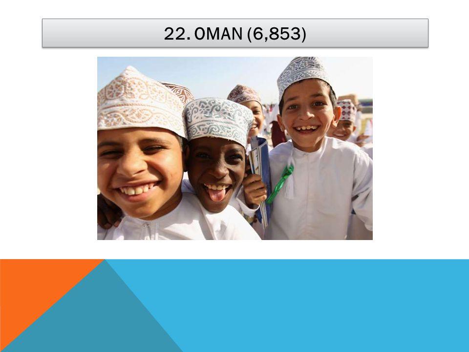 22. OMAN (6,853)