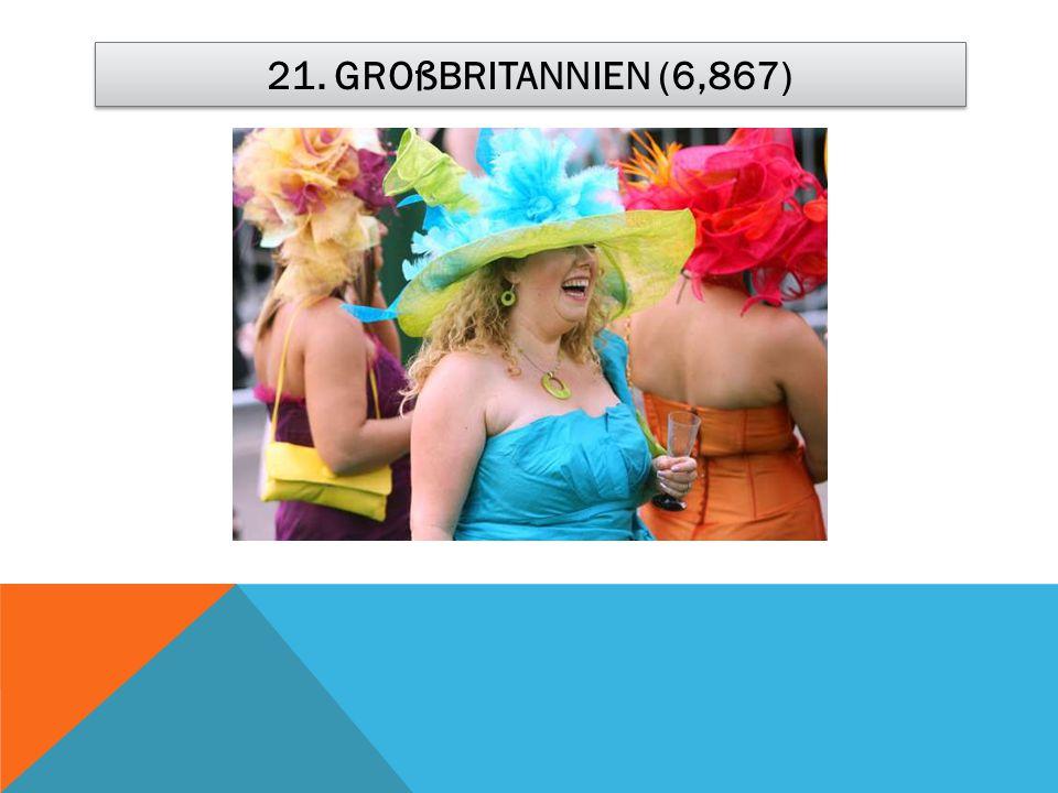 21. GROßBRITANNIEN (6,867)