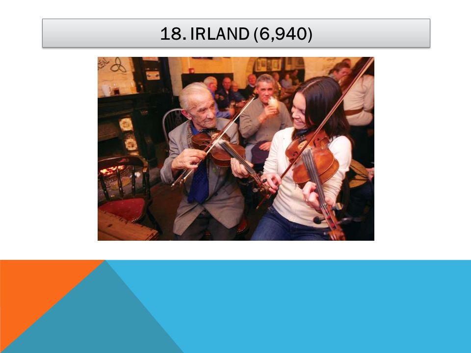 18. IRLAND (6,940)