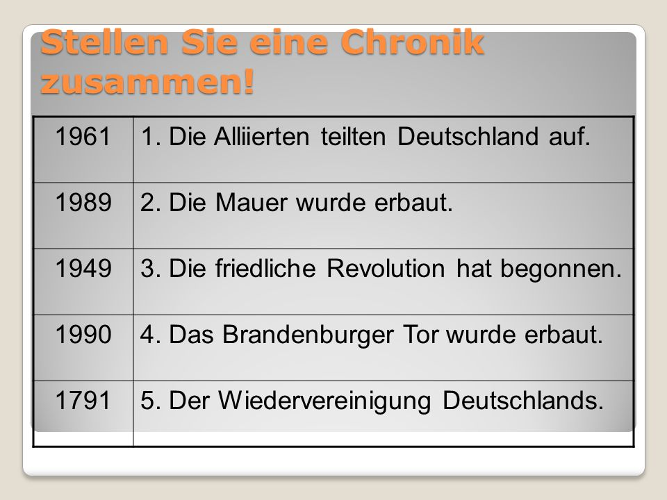 Stellen Sie eine Chronik zusammen! 19611. Die Alliierten teilten Deutschland auf. 19892. Die Mauer wurde erbaut. 19493. Die friedliche Revolution hat