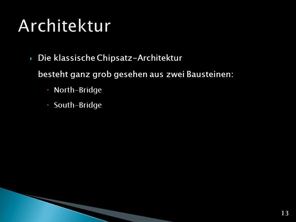  Die klassische Chipsatz-Architektur besteht ganz grob gesehen aus zwei Bausteinen:  North-Bridge  South-Bridge 13
