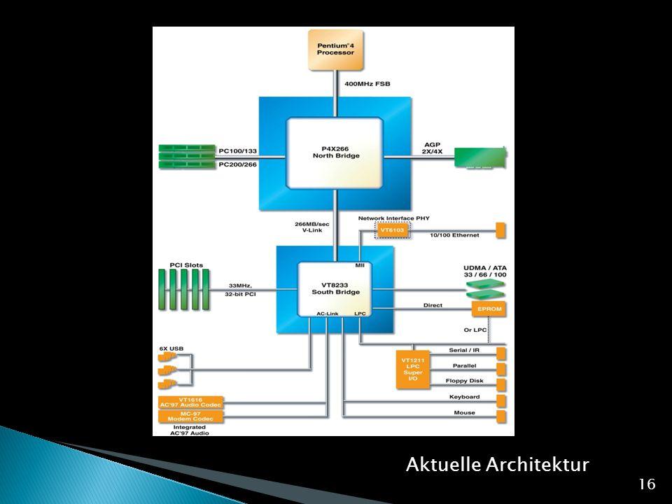 Aktuelle Architektur 16