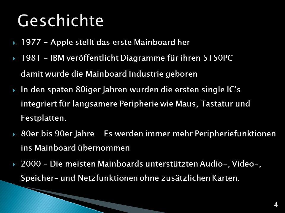  1977 - Apple stellt das erste Mainboard her  1981 - IBM veröffentlicht Diagramme für ihren 5150PC damit wurde die Mainboard Industrie geboren  In den späten 80iger Jahren wurden die ersten single IC s integriert für langsamere Peripherie wie Maus, Tastatur und Festplatten.