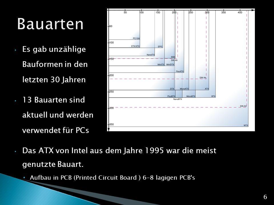 Es gab unzählige Bauformen in den letzten 30 Jahren 13 Bauarten sind aktuell und werden verwendet für PCs Das ATX von Intel aus dem Jahre 1995 war die meist genutzte Bauart.