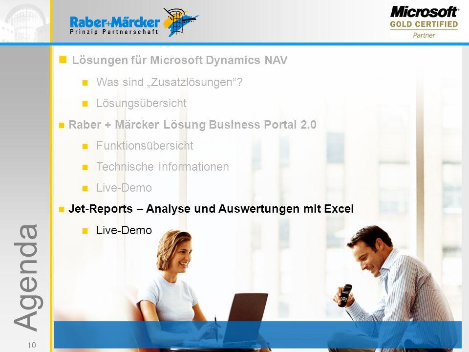 """10 Agenda Lösungen für Microsoft Dynamics NAV Was sind """"Zusatzlösungen""""? Lösungsübersicht Raber + Märcker Lösung Business Portal 2.0 Funktionsübersich"""