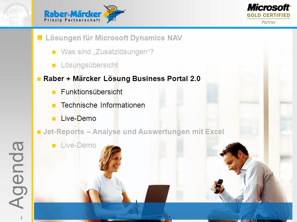 """4 Agenda Lösungen für Microsoft Dynamics NAV Was sind """"Zusatzlösungen""""? Lösungsübersicht Raber + Märcker Lösung Business Portal 2.0 Funktionsübersicht"""