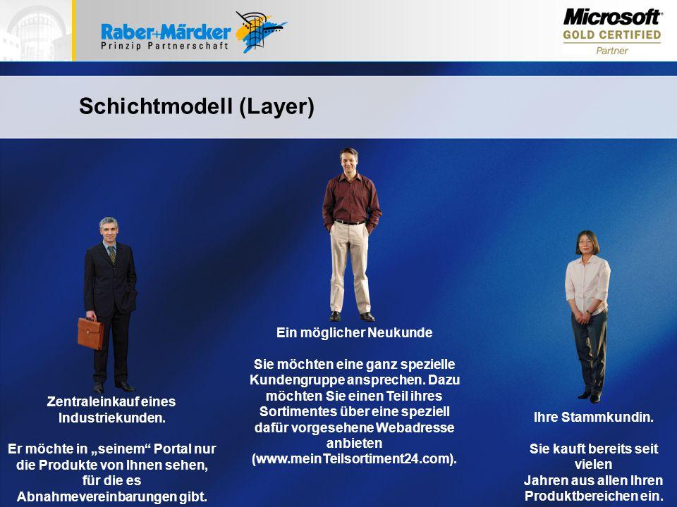 5 Schichtmodell (Layer) Ihre Stammkundin. Sie kauft bereits seit vielen Jahren aus allen Ihren Produktbereichen ein. Zentraleinkauf eines Industriekun