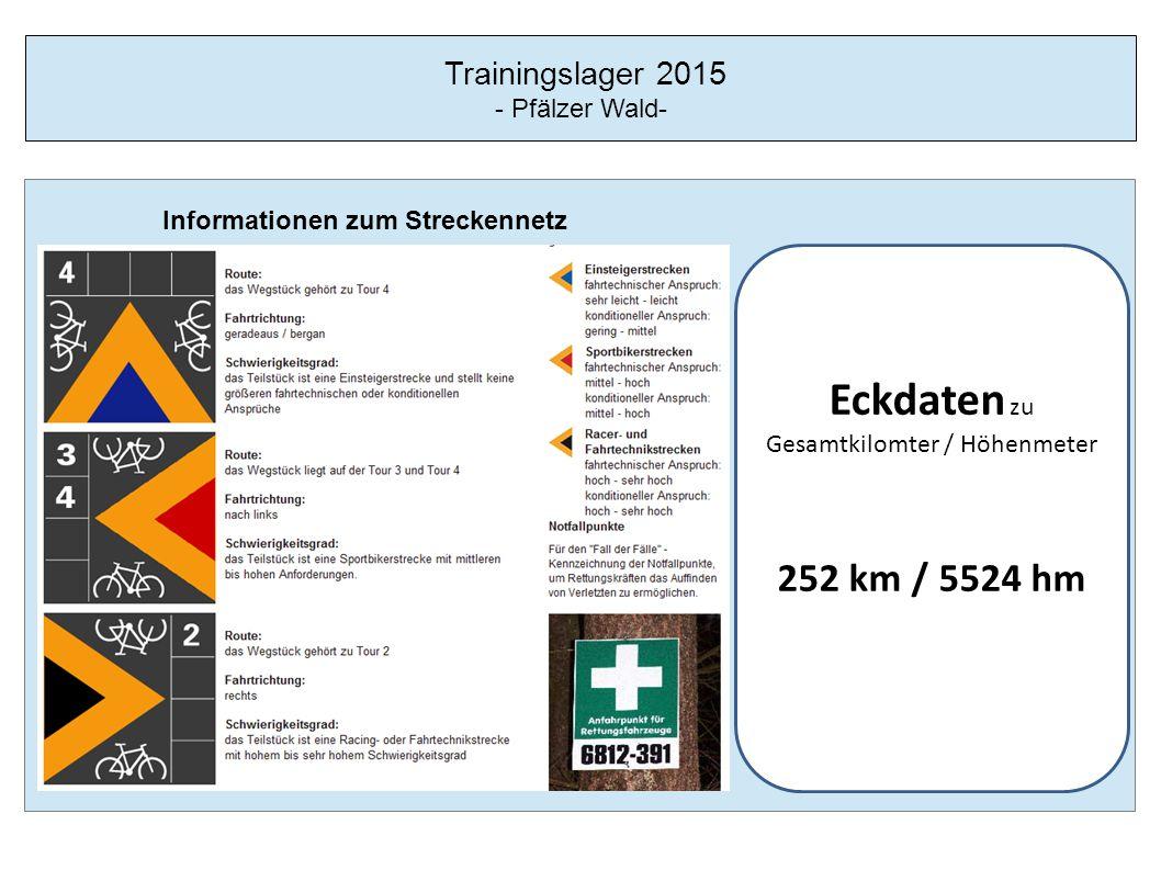 Trainingslager 2015 - Pfälzer Wald- 11.06.2015 Strecke1 Hochspeyer (Tour Nr.4) Auf der Tour 4 warten über 17 km Singletrails darauf, von uns abgerockt zu werden.