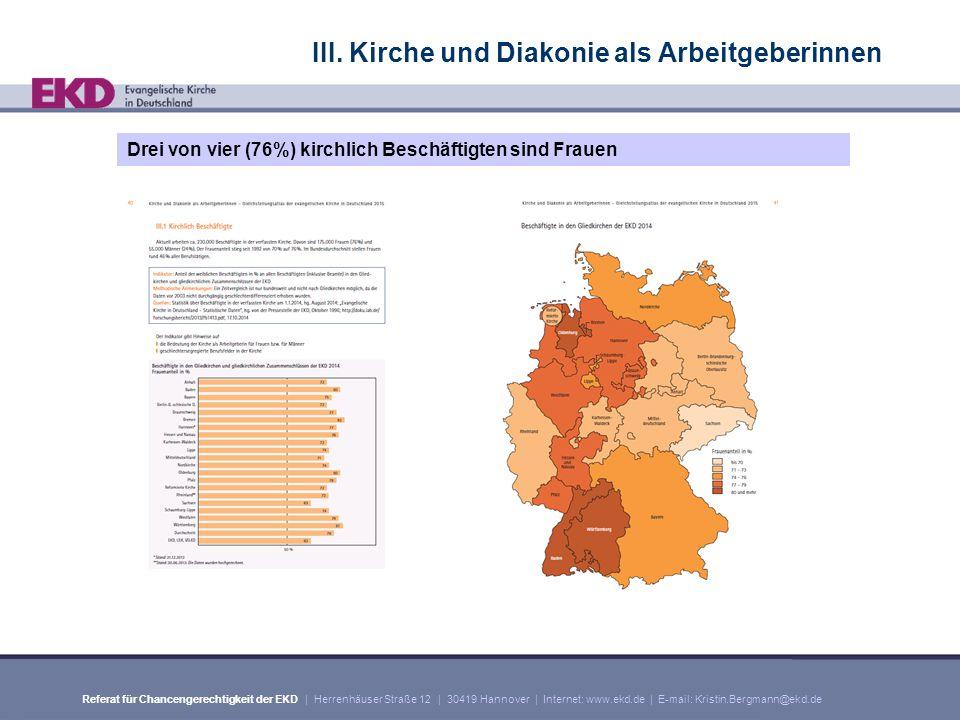 Referat für Chancengerechtigkeit der EKD | Herrenhäuser Straße 12 | 30419 Hannover | Internet: www.ekd.de | E-mail: Kristin.Bergmann@ekd.de III.