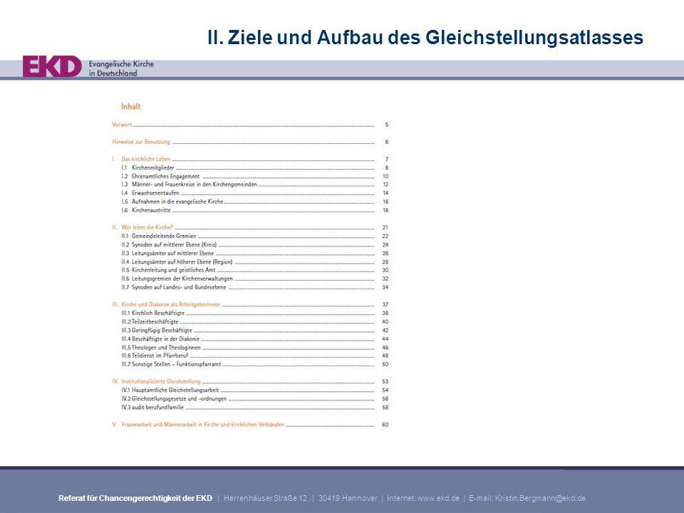 Referat für Chancengerechtigkeit der EKD | Herrenhäuser Straße 12 | 30419 Hannover | Internet: www.ekd.de | E-mail: Kristin.Bergmann@ekd.de Vielen Dank für Ihre Aufmerksamkeit!