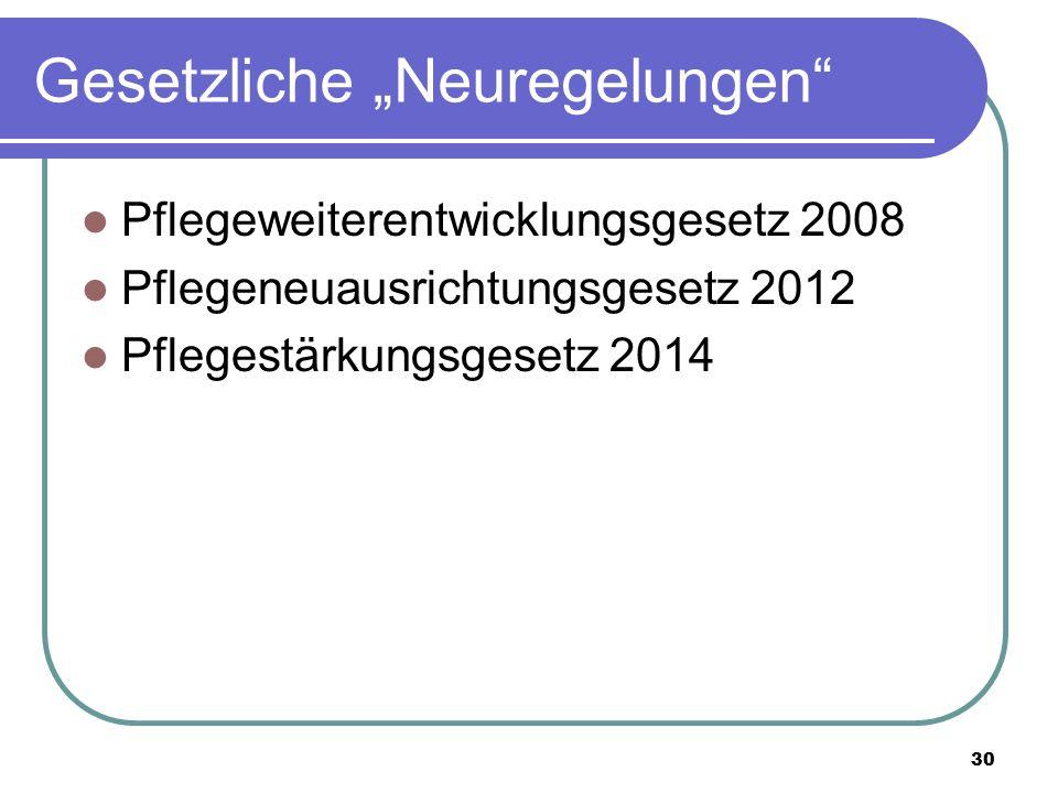 """30 Gesetzliche """"Neuregelungen"""" Pflegeweiterentwicklungsgesetz 2008 Pflegeneuausrichtungsgesetz 2012 Pflegestärkungsgesetz 2014"""