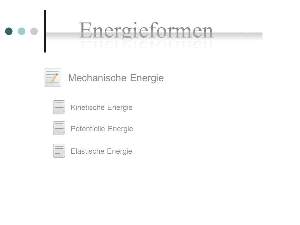 Chemische Energie Bindungsenergie Kernenergie