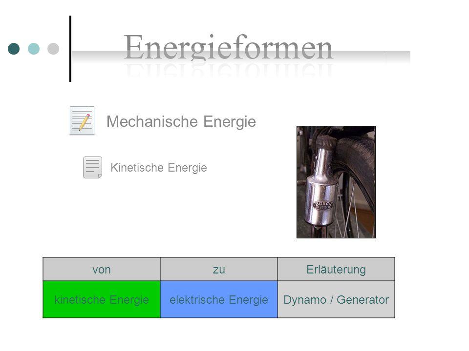 Kinetische Energie Mechanische Energie vonzuErläuterung elektrische Energiekinetische EnergieElektromotor