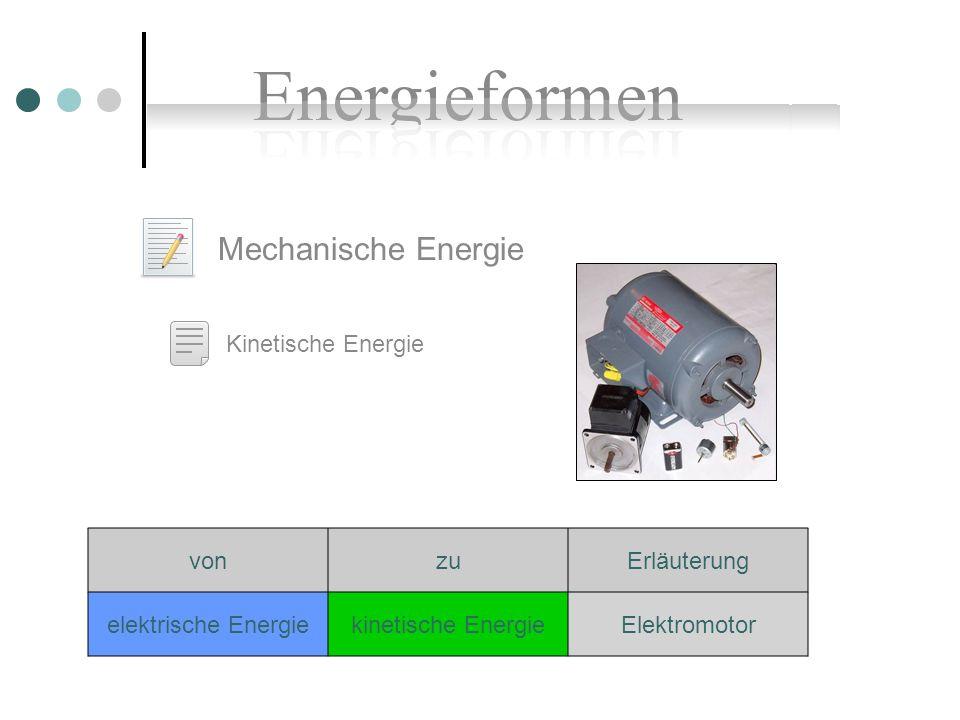 Potentielle Energie Mechanische Energie vonzuErläuterung potentielle Energiekinetische EnergieWasserfall