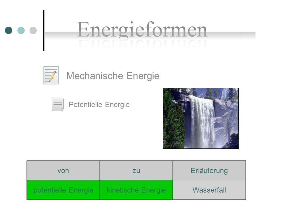 Potentielle Energie Mechanische Energie vonzuErläuterung kinetische Energiepotentielle Energie Achterbahn bei Bergfahrt