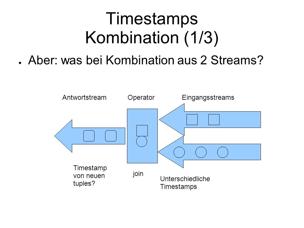 Timestamps Kombination (1/3) ● Aber: was bei Kombination aus 2 Streams.