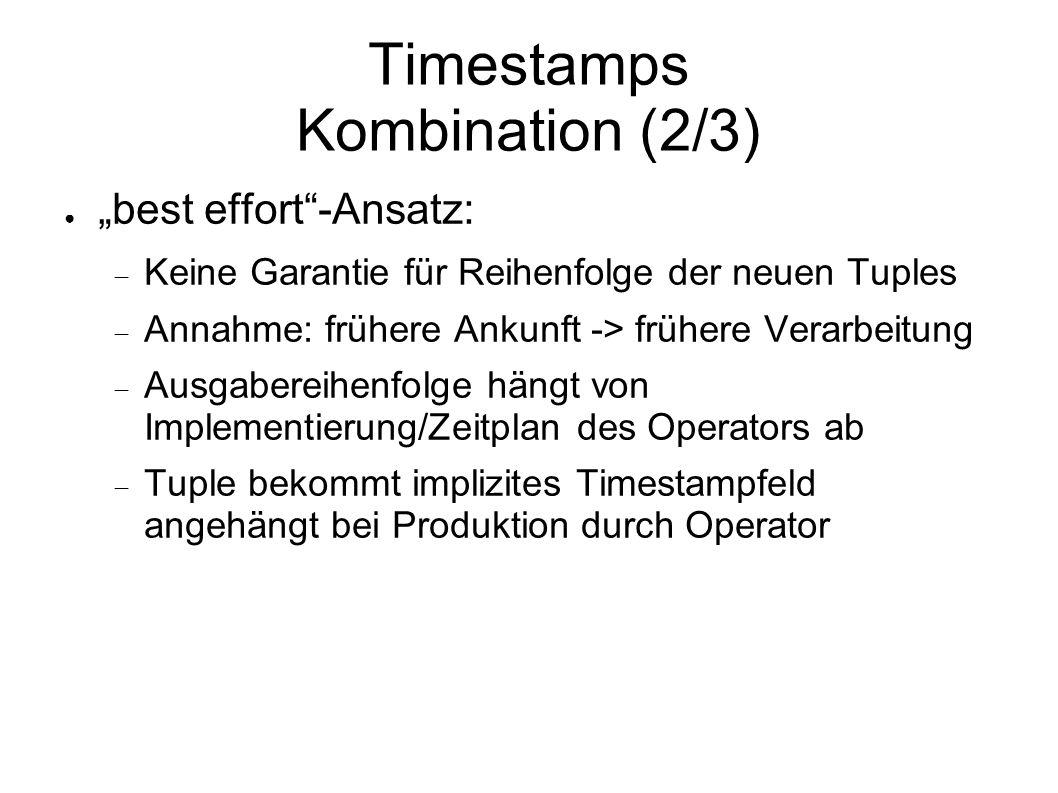 """Timestamps Kombination (2/3) ● """"best effort -Ansatz:  Keine Garantie für Reihenfolge der neuen Tuples  Annahme: frühere Ankunft -> frühere Verarbeitung  Ausgabereihenfolge hängt von Implementierung/Zeitplan des Operators ab  Tuple bekommt implizites Timestampfeld angehängt bei Produktion durch Operator"""