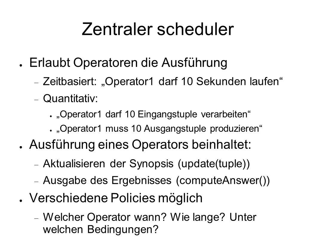 """Zentraler scheduler ● Erlaubt Operatoren die Ausführung  Zeitbasiert: """"Operator1 darf 10 Sekunden laufen  Quantitativ: ● """"Operator1 darf 10 Eingangstuple verarbeiten ● """"Operator1 muss 10 Ausgangstuple produzieren ● Ausführung eines Operators beinhaltet:  Aktualisieren der Synopsis (update(tuple))  Ausgabe des Ergebnisses (computeAnswer()) ● Verschiedene Policies möglich  Welcher Operator wann."""