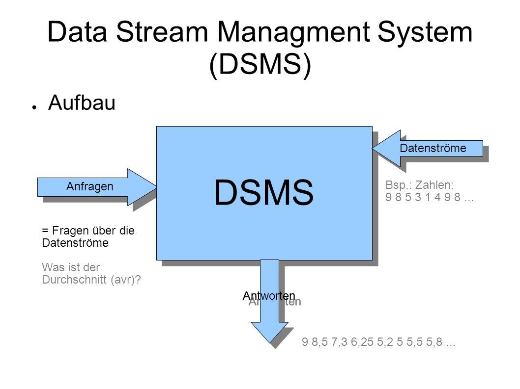 Data Stream Managment System (DSMS) ● Aufbau Anfragen DSMS Antworten Datenstrom Anfragen DSMS Antworten Datenströme = Fragen über die Datenströme Bsp.: Zahlen: 9 8 5 3 1 4 9 8...