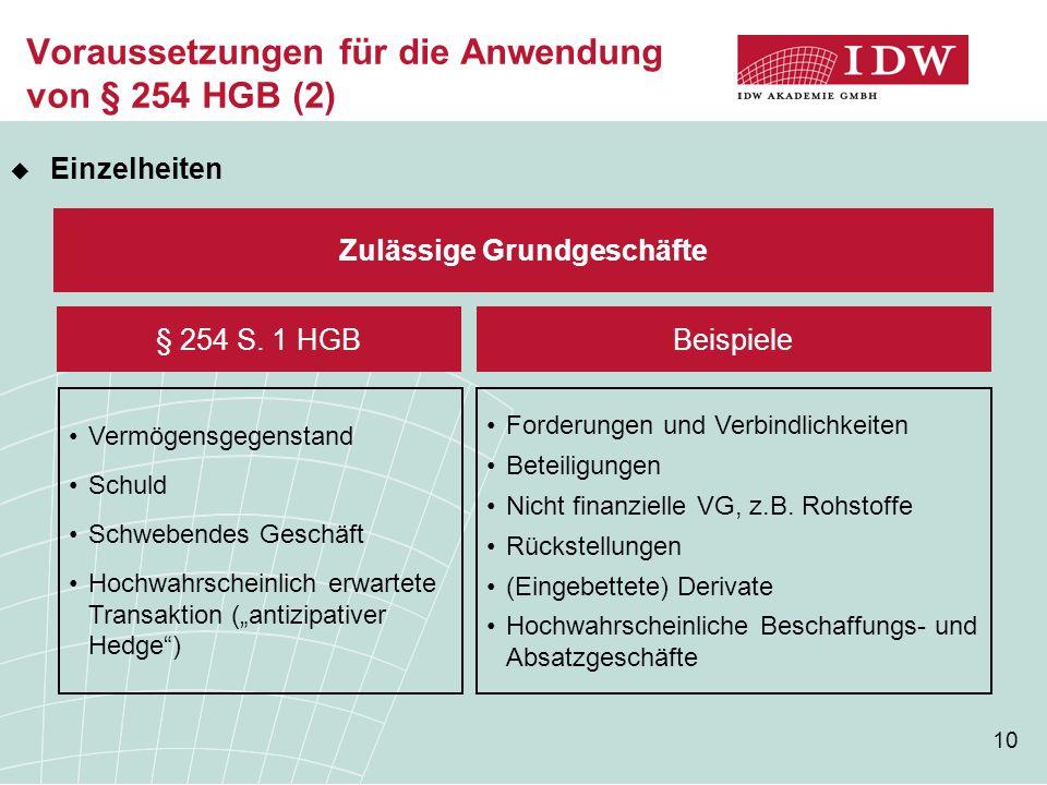 10 Voraussetzungen für die Anwendung von § 254 HGB (2) Zulässige Grundgeschäfte Forderungen und Verbindlichkeiten Beteiligungen Nicht finanzielle VG,