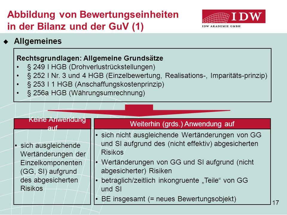 17 Abbildung von Bewertungseinheiten in der Bilanz und der GuV (1) Rechtsgrundlagen: Allgemeine Grundsätze § 249 I HGB (Drohverlustrückstellungen) § 252 I Nr.