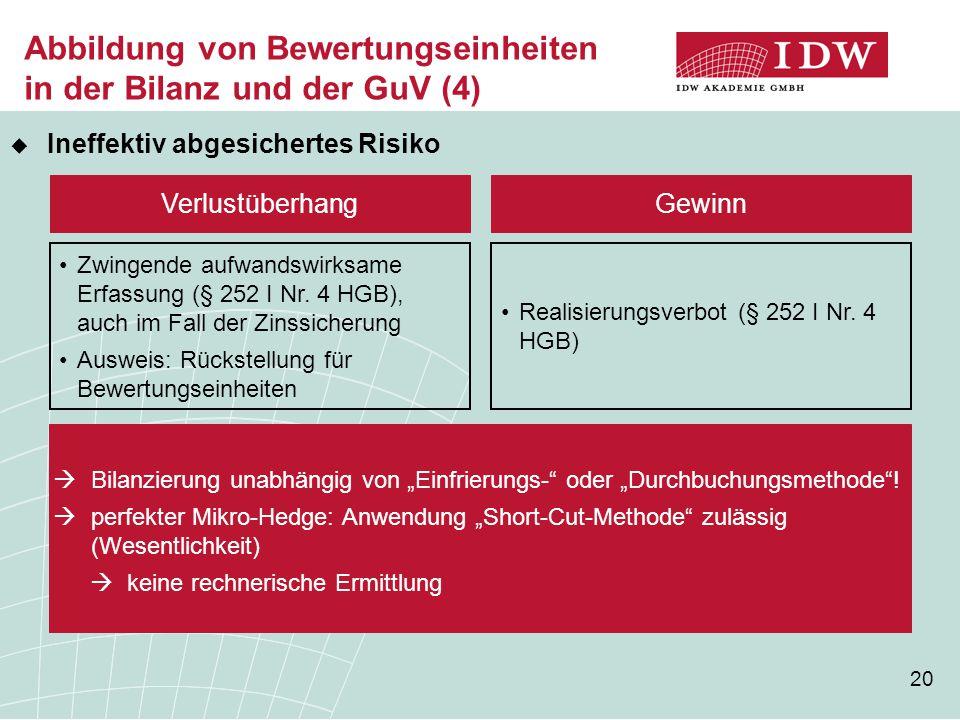"""20 Abbildung von Bewertungseinheiten in der Bilanz und der GuV (4)  Bilanzierung unabhängig von """"Einfrierungs- oder """"Durchbuchungsmethode ."""