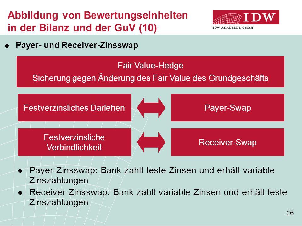 26 Abbildung von Bewertungseinheiten in der Bilanz und der GuV (10) Payer-Zinsswap: Bank zahlt feste Zinsen und erhält variable Zinszahlungen Receiver