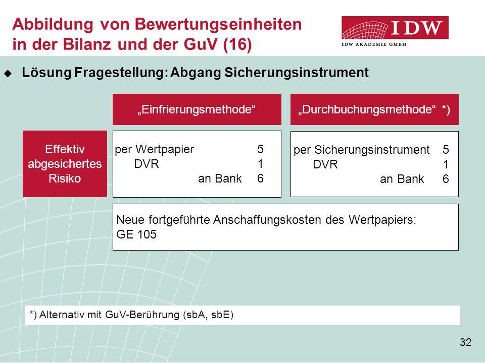 """32 Abbildung von Bewertungseinheiten in der Bilanz und der GuV (16) Effektiv abgesichertes Risiko per Wertpapier5 DVR1 an Bank 6 """"Einfrierungsmethode """"Durchbuchungsmethode *) per Sicherungsinstrument 5 DVR 1 an Bank 6 Neue fortgeführte Anschaffungskosten des Wertpapiers: GE 105 *) Alternativ mit GuV-Berührung (sbA, sbE)  Lösung Fragestellung: Abgang Sicherungsinstrument"""