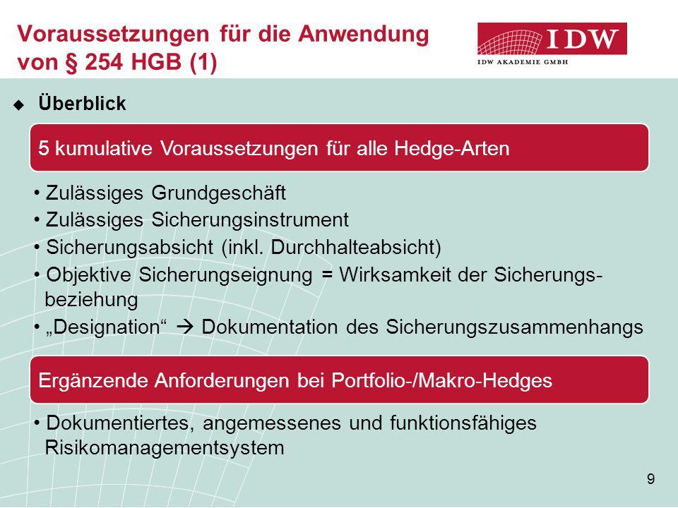 9 Voraussetzungen für die Anwendung von § 254 HGB (1)  Überblick 5 kumulative Voraussetzungen für alle Hedge-Arten Ergänzende Anforderungen bei Portfolio-/Makro-Hedges Zulässiges Grundgeschäft Zulässiges Sicherungsinstrument Sicherungsabsicht (inkl.