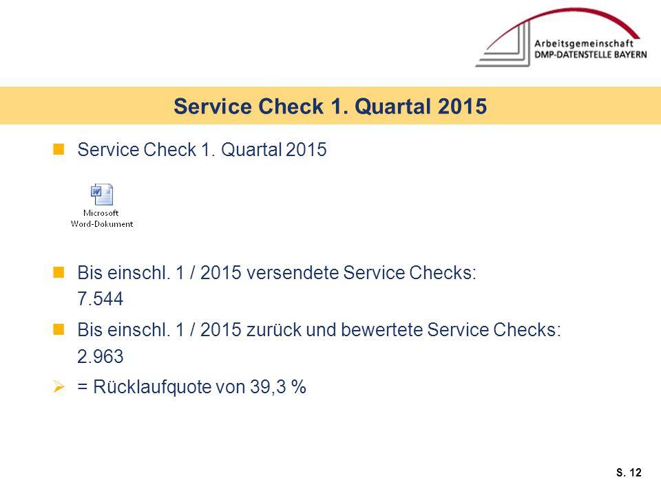 S. 12 Service Check 1. Quartal 2015 Bis einschl.