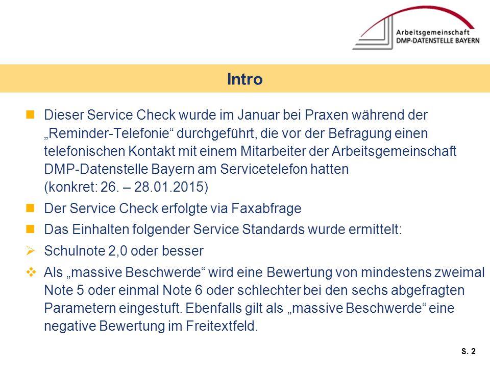"""S. 2 Dieser Service Check wurde im Januar bei Praxen während der """"Reminder-Telefonie"""" durchgeführt, die vor der Befragung einen telefonischen Kontakt"""