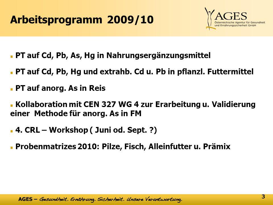 3 Arbeitsprogramm 2009/10 n PT auf Cd, Pb, As, Hg in Nahrungsergänzungsmittel n PT auf Cd, Pb, Hg und extrahb.