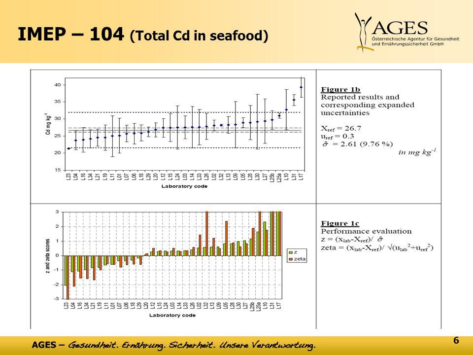 7 IMEP – 104 (total Pb in seafood)