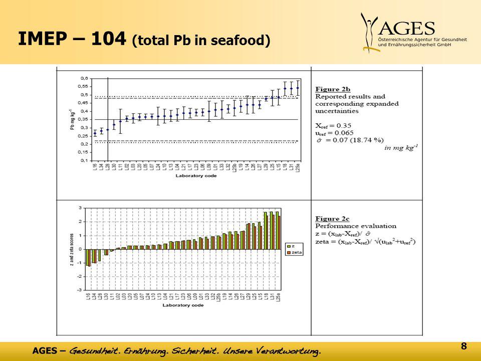 9 Vorträge / Berichte zum Thema Elementspeziation Elementspeziation bes.