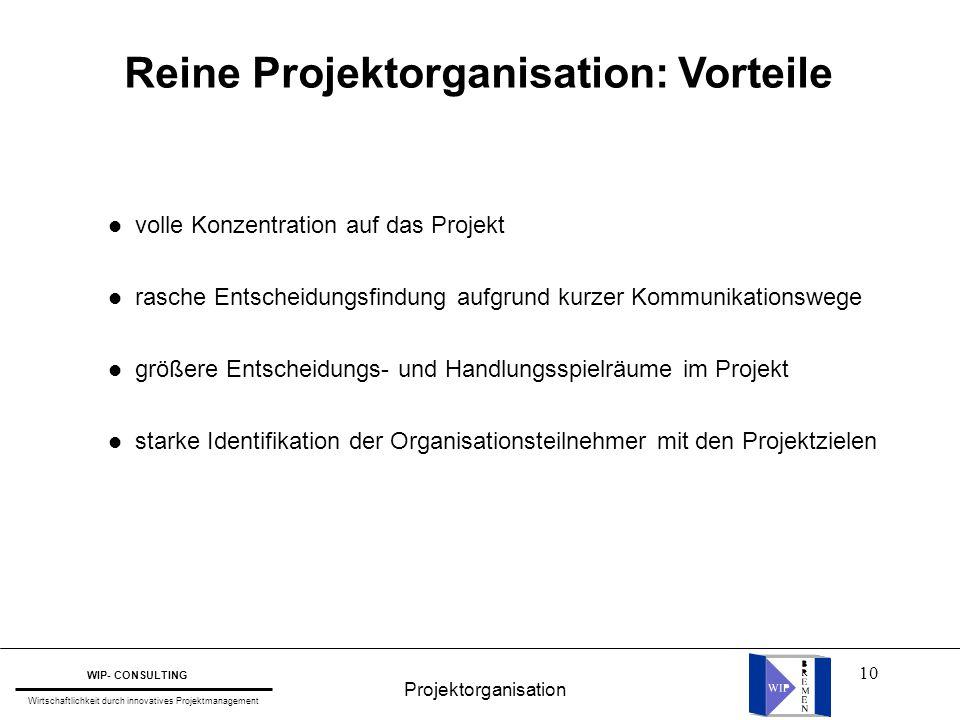 10 Reine Projektorganisation: Vorteile l volle Konzentration auf das Projekt l rasche Entscheidungsfindung aufgrund kurzer Kommunikationswege l größer