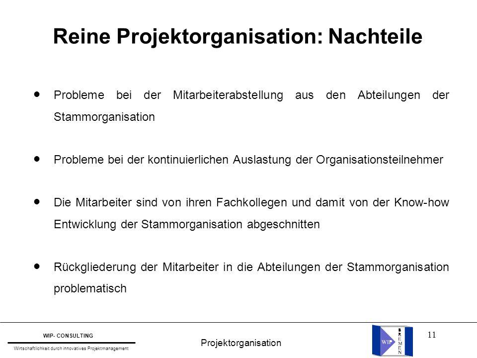 11 Reine Projektorganisation: Nachteile Probleme bei der Mitarbeiterabstellung aus den Abteilungen der Stammorganisation Probleme bei der kontinuierli