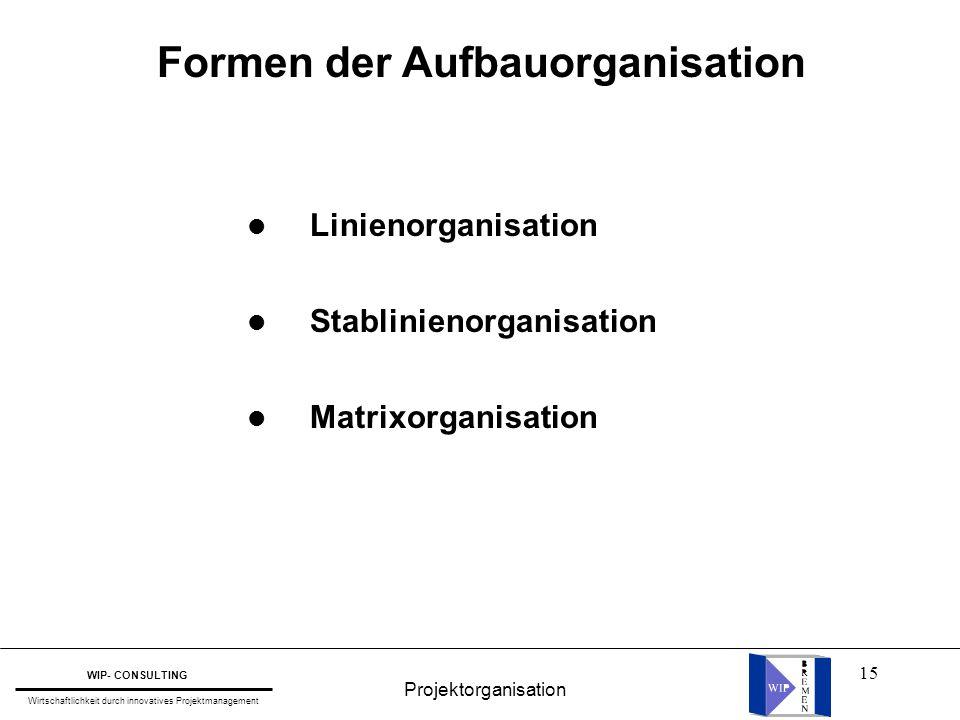 15 Formen der Aufbauorganisation l Linienorganisation l Stablinienorganisation l Matrixorganisation Projektorganisation WIP- CONSULTING Wirtschaftlich