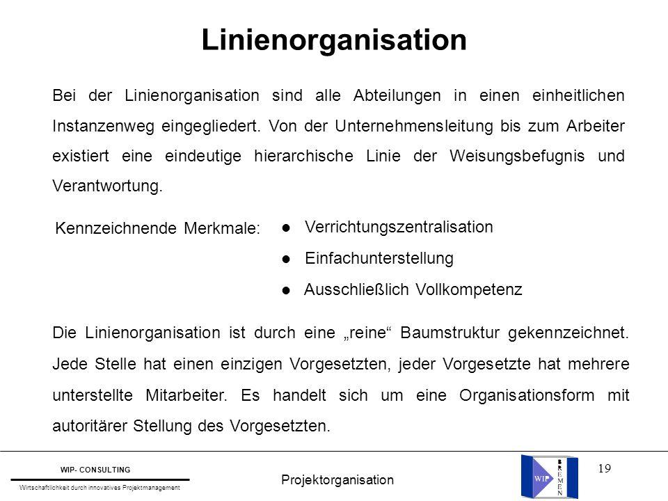 19 Linienorganisation Bei der Linienorganisation sind alle Abteilungen in einen einheitlichen Instanzenweg eingegliedert. Von der Unternehmensleitung