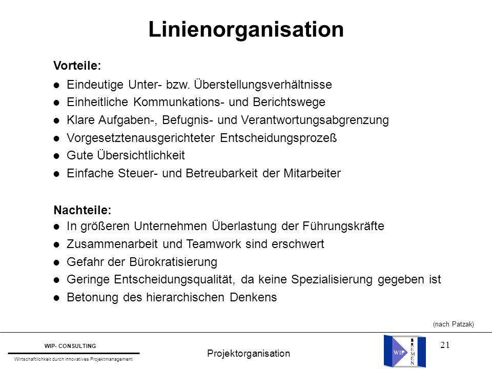 21 Linienorganisation l Eindeutige Unter- bzw. Überstellungsverhältnisse l Einheitliche Kommunkations- und Berichtswege l Klare Aufgaben-, Befugnis- u